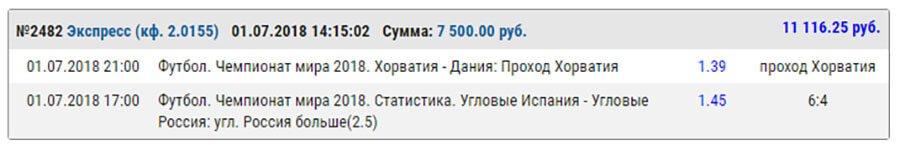 Nicebets.ru статистика